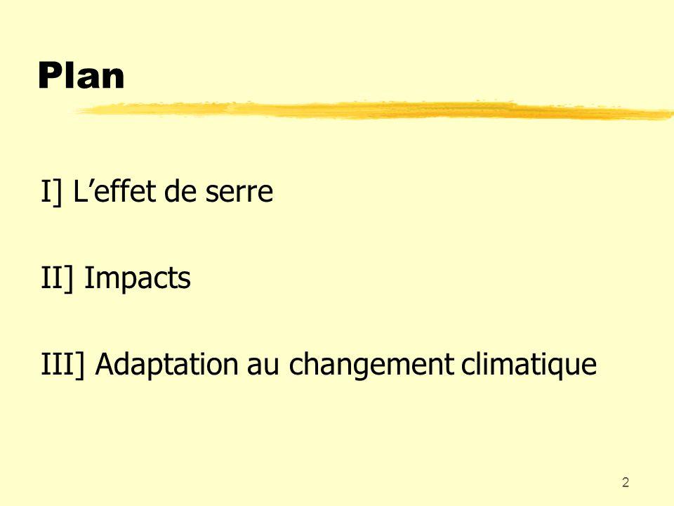 Plan I] L'effet de serre II] Impacts